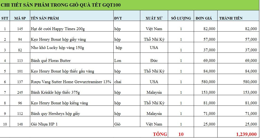 Giỏ quà tết GQT100