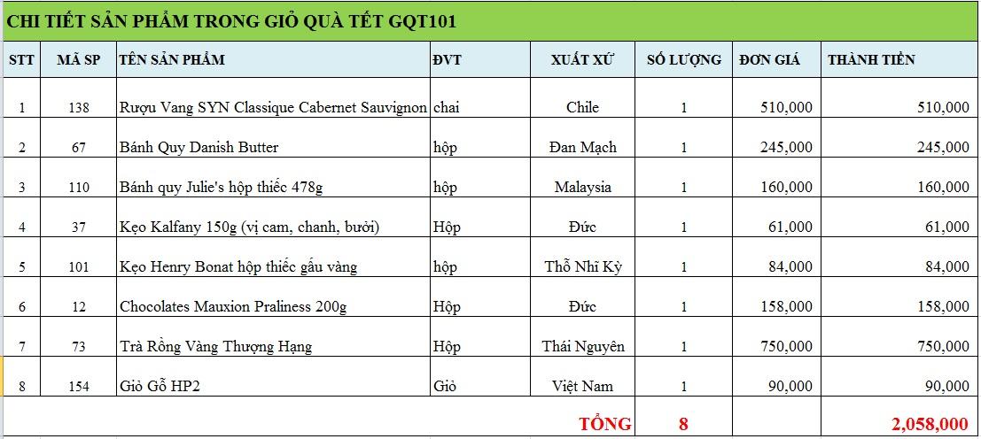 Giỏ quà tết GQT101