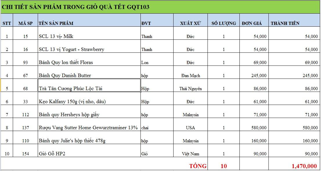 Giỏ quà tết GQT103