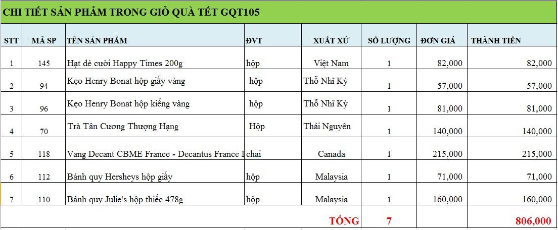 Giỏ quà tết GQT105