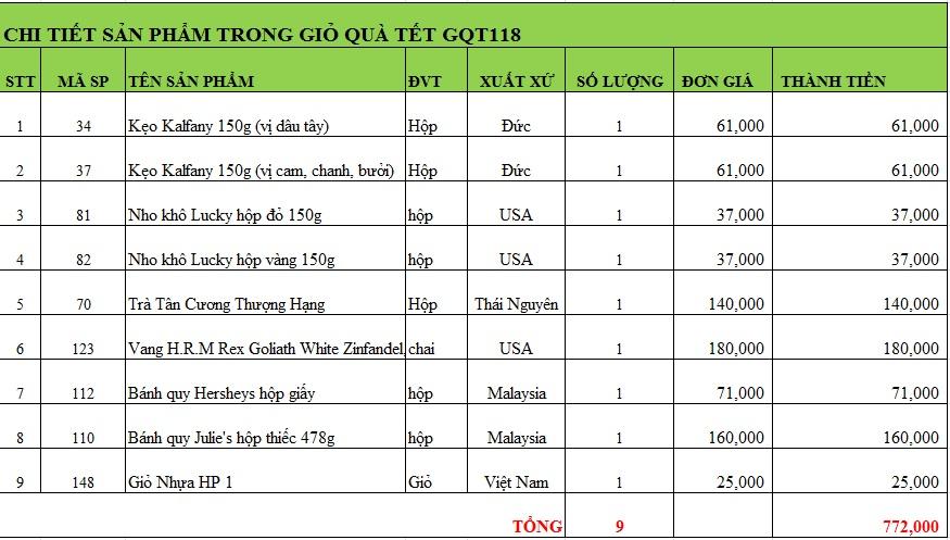 Giỏ quà tết GQT118