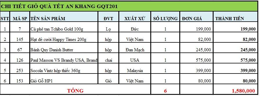 Giỏ quà tết an khang GQT201