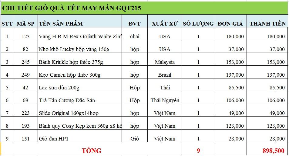 Giỏ quà tết may mắn GQT215