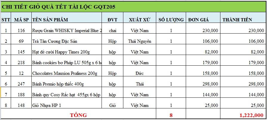Giỏ quà tết tài lộc GQT205