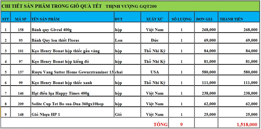 Giỏ quà tết thịnh vượng GQT200