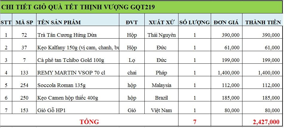 Giỏ quà tết thịnh vượng GQT219