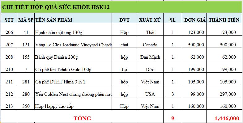Hộp quà sức khỏe HSK12