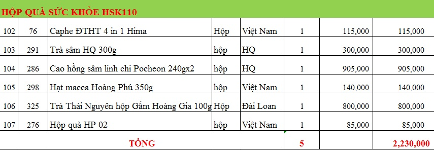 Hộp quà sức khỏe HSK110