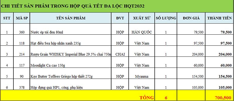 hop-qua-tet-da-loc-hqt20332-1