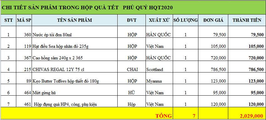 hop-qua-tet-phu-quy-hqt2020-8