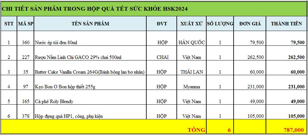 hop-qua-tet-suc-khoe-hsk2024-5