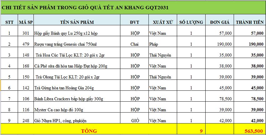 gio-qua-tet-an-khang-gqt2031