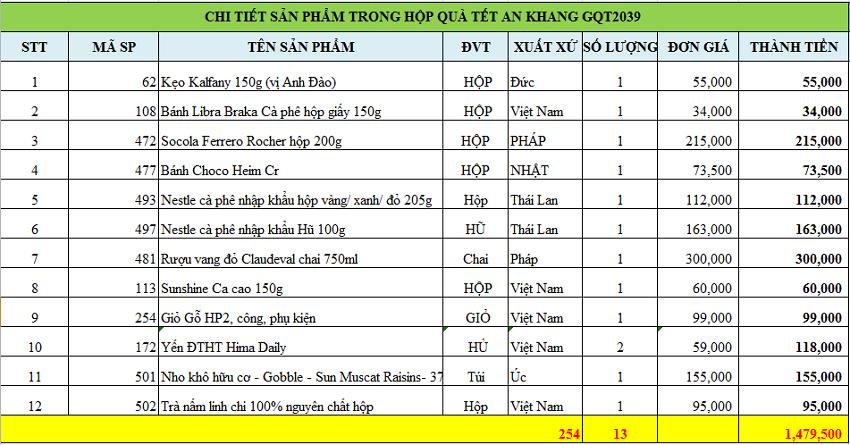 gio-qua-tet-an-khang-gqt2039
