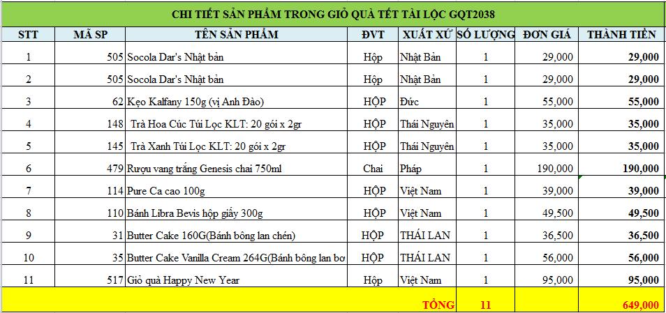 gio-qua-tet-tai-loc-gqt2038-1