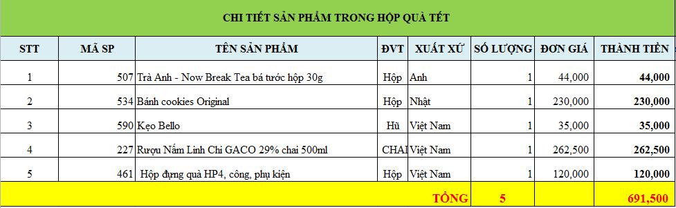 hop-qua-tet-phu-quy-hqt2047-1