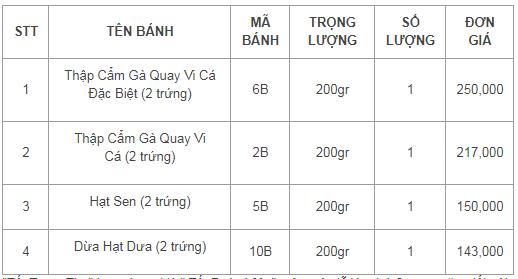 banh-trung-thu-givral-1