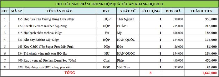 chi-tiet-hop-qua-tet-an-khang-hqt2101